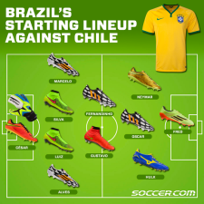 It's the shoes for Brazil 2014