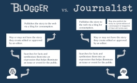 Spot the difference between bloggers and journalists